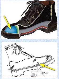 ЛПС - обувки