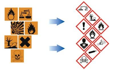 Опасни химични агенти - обозначения